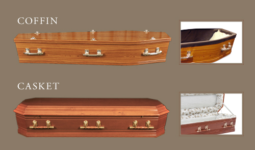 What is the difference between a casket and a coffin?